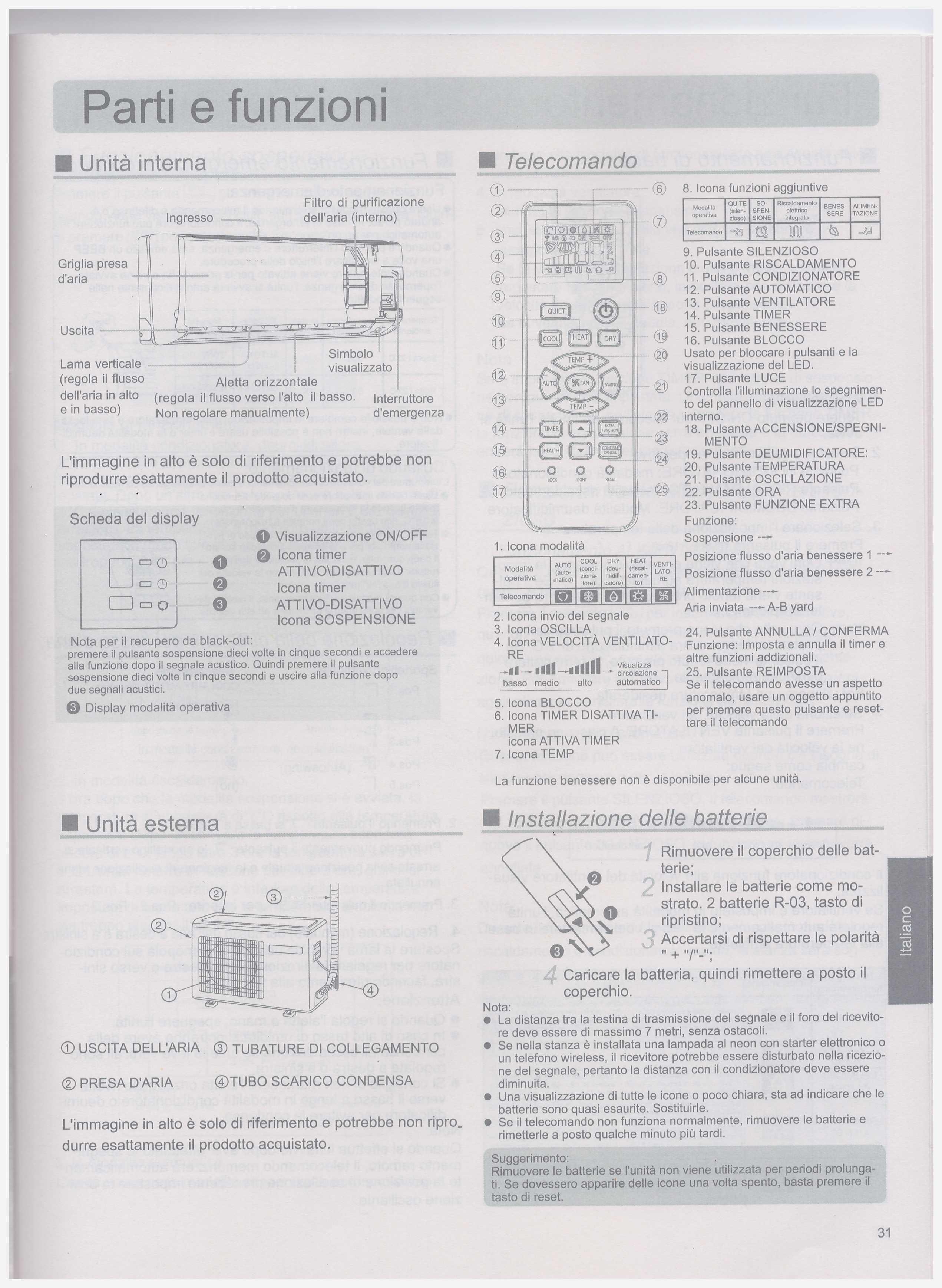 bosch glm 20 user manual